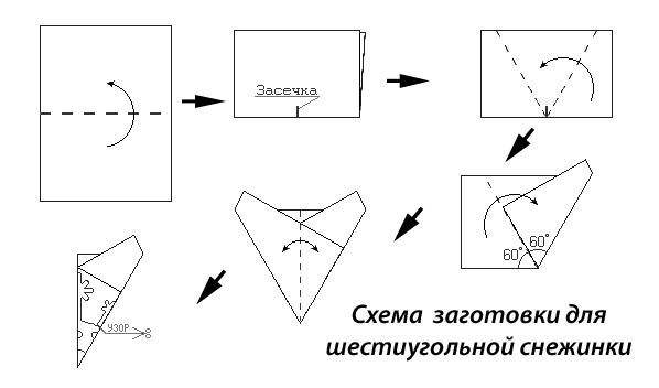 Схема заготовки для шестиугольной снежинки