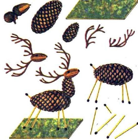Шишки еловые поделки своими руками